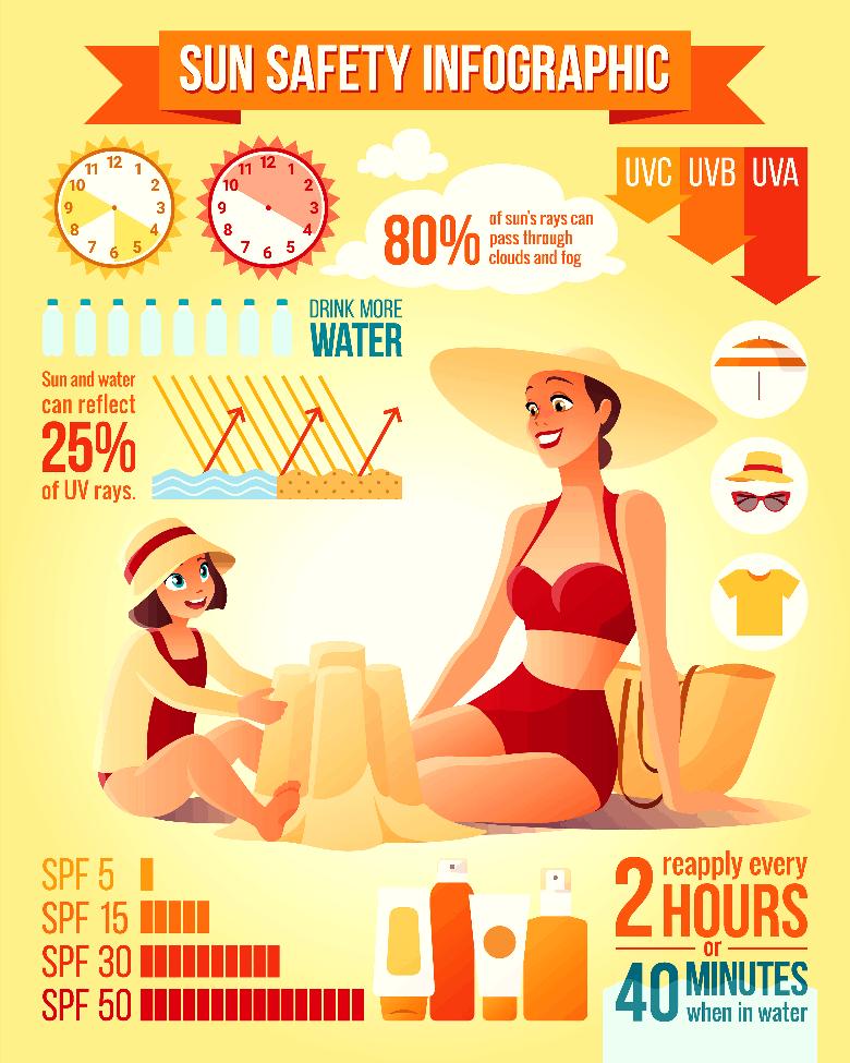 UV_infographic