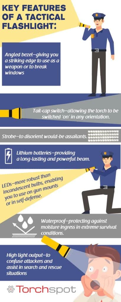 tactical flashlight infographic