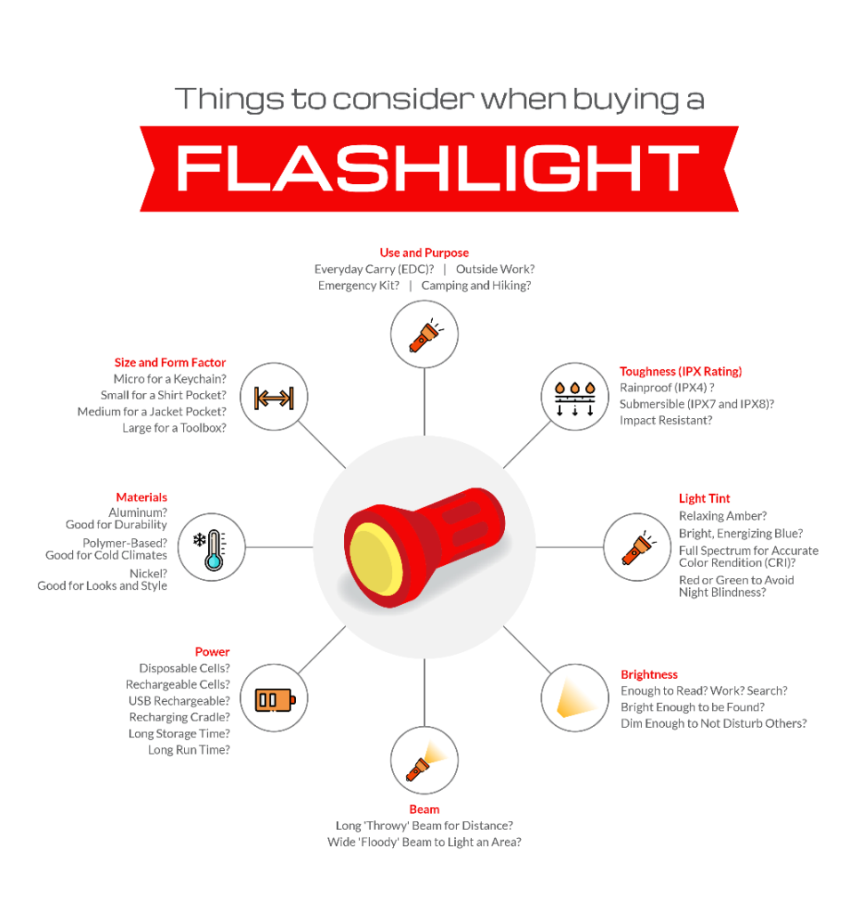 What to Look for in a Flashlight
